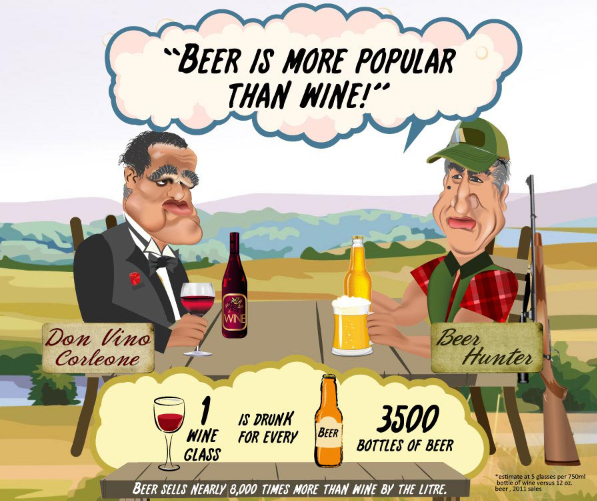 wine-v-beer-snapshot